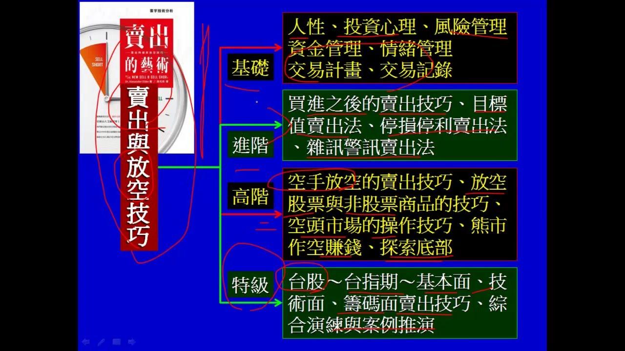 臺灣50~T50反1~外資買賣超~期貨淨多單~齊克用 - YouTube