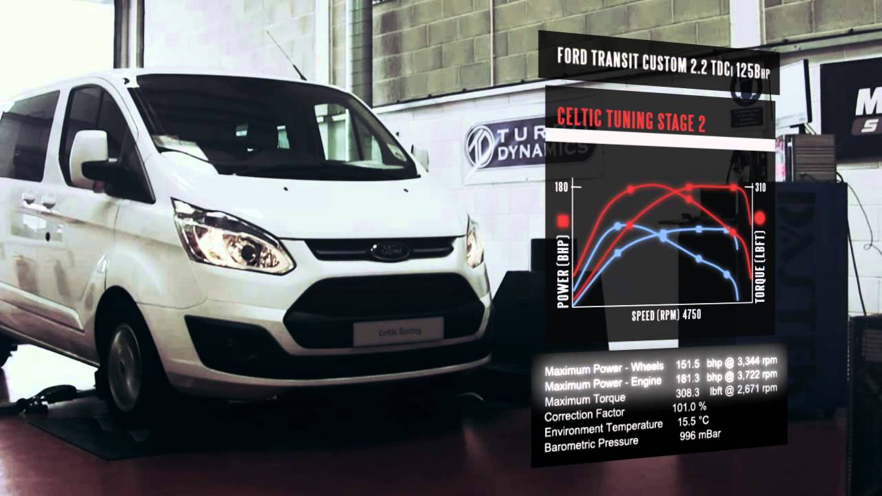 ford transit custom 2 2 tdci ecu remap 125bhp stage 2. Black Bedroom Furniture Sets. Home Design Ideas