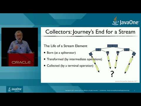 Journey's End: Collection and Reduction in the Streams API