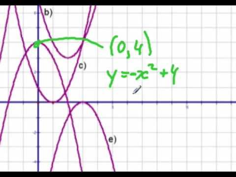 ways of writing a quadratic graph
