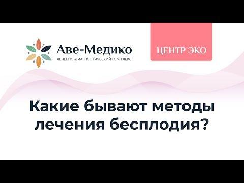 Лечение бесплодия методами ЭКО и другими методами ВРТ | Аве-Медико
