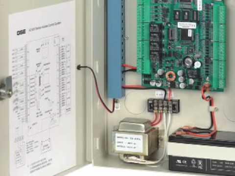IP Door Access Control with IP Cameras