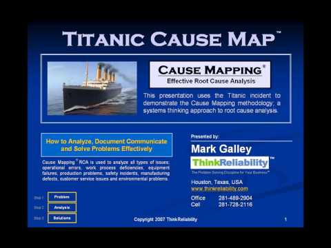 Root Cause Analysis Titanic Youtube