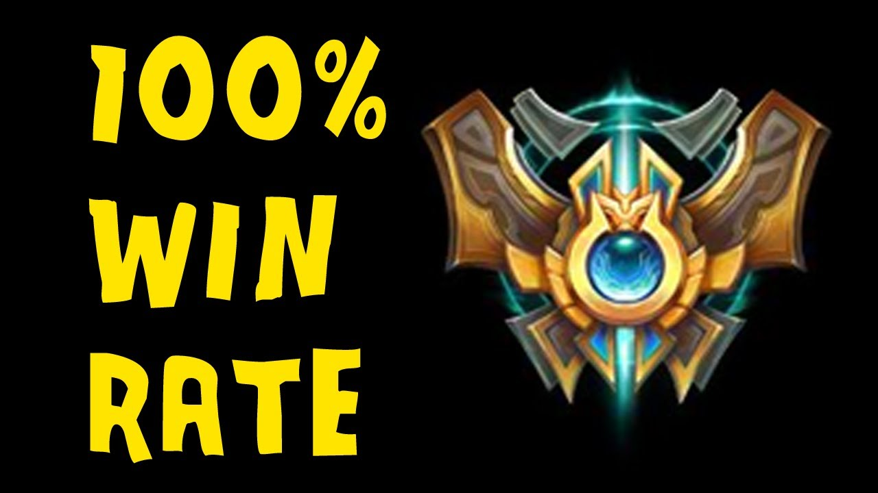 100 win rate league of legends gameplay youtube. Black Bedroom Furniture Sets. Home Design Ideas