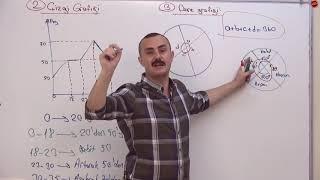 88-Grafik Problemleri I (Pdf Açıklamalarda)