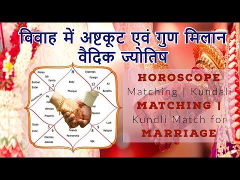 Lagna palapala 2019.05.27 | Daily horoscope | Rukshan Jayasekara | Sinhala Astrology from YouTube · Duration:  12 minutes 10 seconds