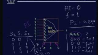 Lecture - 17 Design of Combinational Circuits