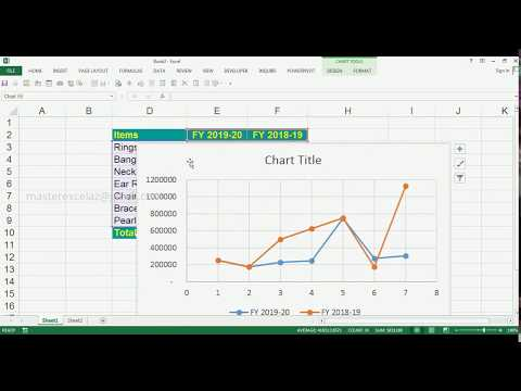 how-to-create-scatter-with-straight-lines-&-markers-chart-in-ms-excel-2013