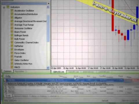metatrader4-platform-daytraden-fxopen,-exness,-markets