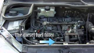 All filters change step by step : air / cabin/pollen / fuel filter