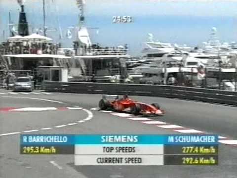 Michael Schumacher Monaco 2002 Quali Lap