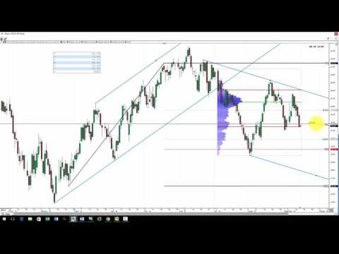 Daily Market Wrap-Up  - 14-Sep-2016 (Copper, Crude, Gold, S&P 500, Swing Trading)
