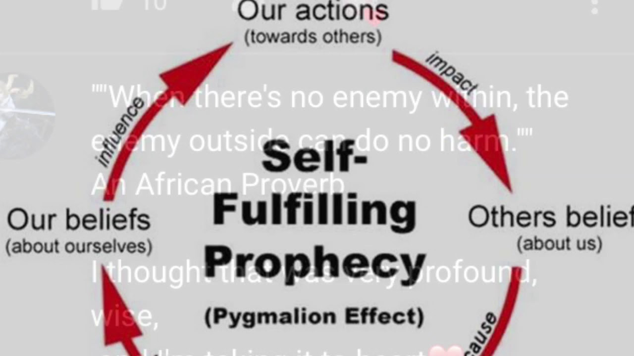 Raising Self Esteem In The Black Community Part 1