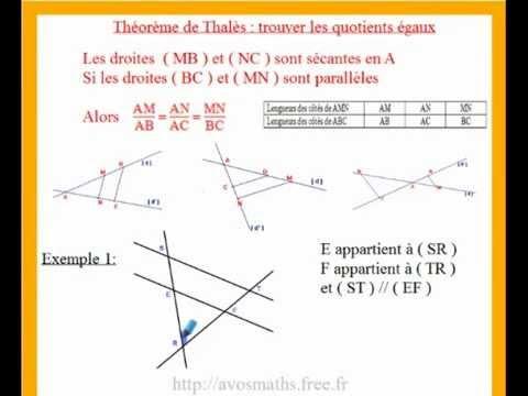 3eme cours de maths sur le théorème de Thales et les ...