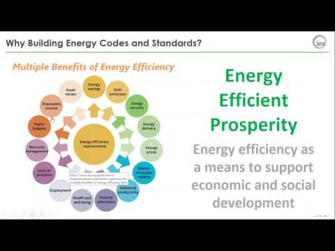 16. Roadmap for Building Energy Codes and Standards for Mexico