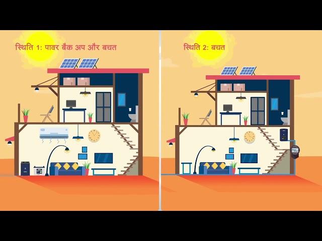 सोलर पावर, स्मार्ट पावर-  || Siwan Samachar - Tech News||