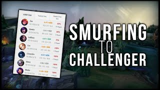 How Challenger Players Smurf With 70%+ Win Rates And You Can Too
