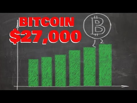 Forbes Analyst: Bitcoin $27,000 EOY 2019 - What About XRP?