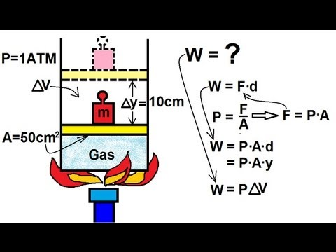 Physics - Thermodynamics: States: (9 of 9) Work Done By A Gas (Basics)