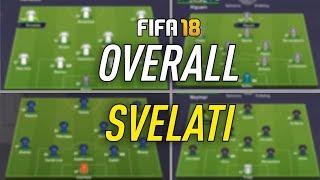 FIFA 18 TUTTI GLI OVERALL SVELATI IN ANTEPRIMA! [Juventus, Real, PSG, Chelsea]