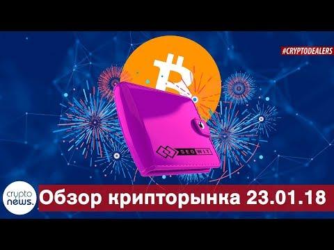 SegWit снижает биткоин