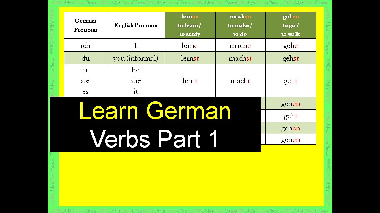 Know your BASIC German Tenses   Let's Learn German Together
