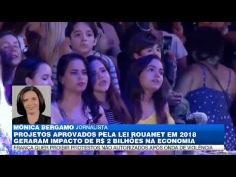 Mônica Bergamo: Lei Rouanet tem impacto de R$ 2 bilhões na economia em 2018
