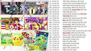 Infovideo 🎙️ Spyro /// NSMBU Deluxe /// Kompletter Uploadplan Februar 2019! 📝