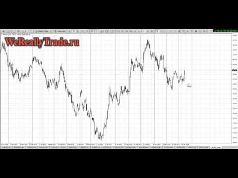 график онлайн доллара