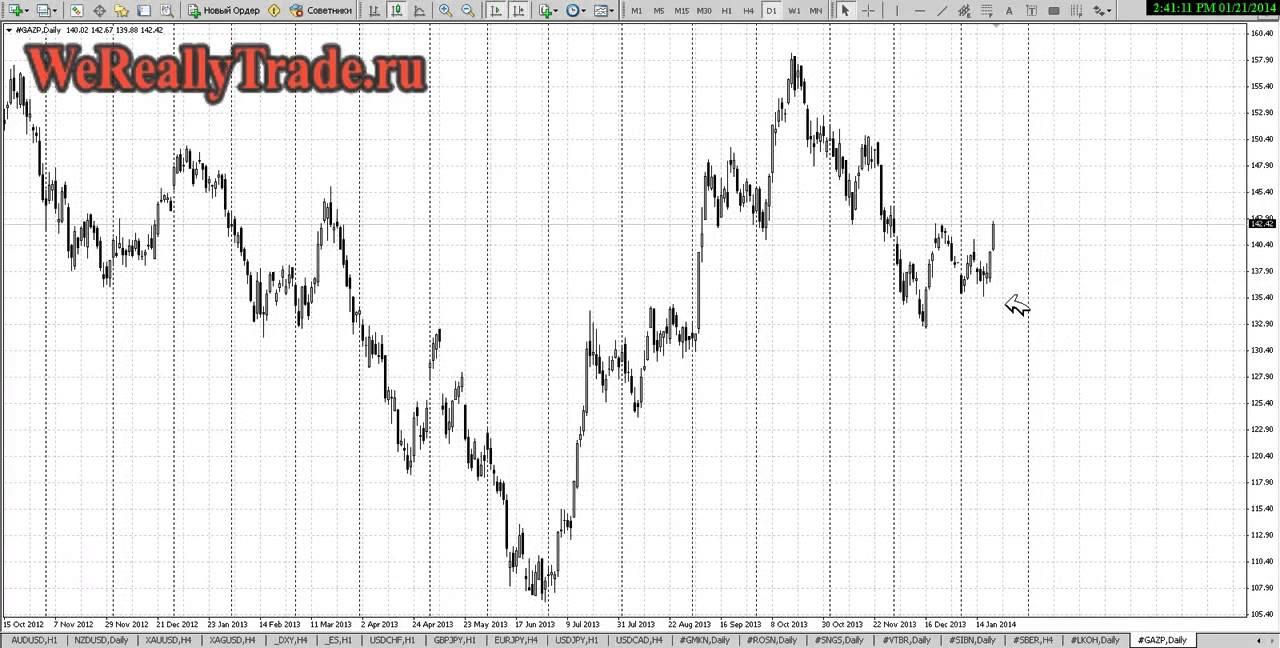порчу может курс доллара к рублю форекс обрешетку