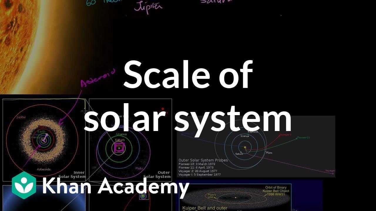 medium resolution of Scale of solar system (video)   Khan Academy