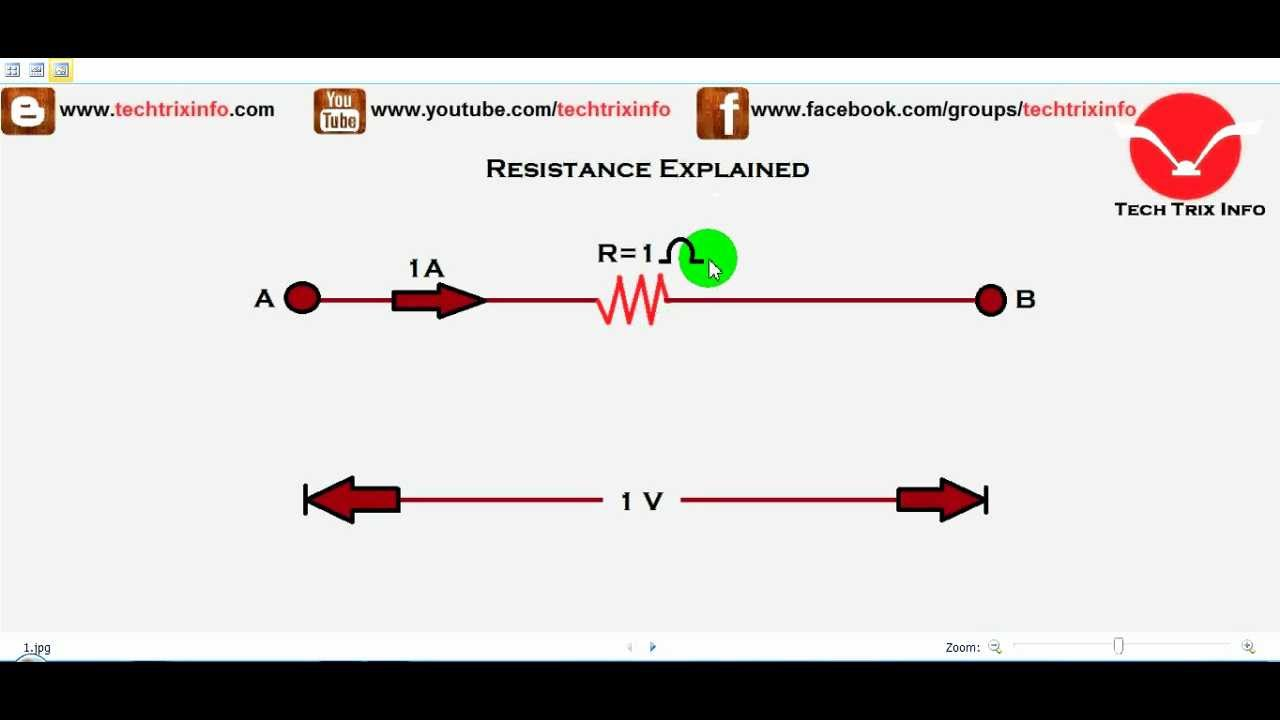 How Electric Current Works Does Circuit Work