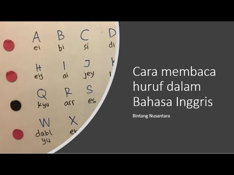Cara Penulisan Tanggal dalam Bahasa Inggris | Lesson #5.