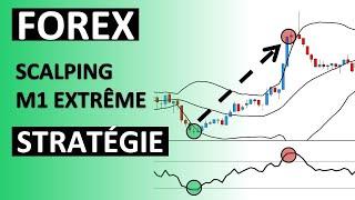 Stratégie Scalping forex : Scalping m1 extrême