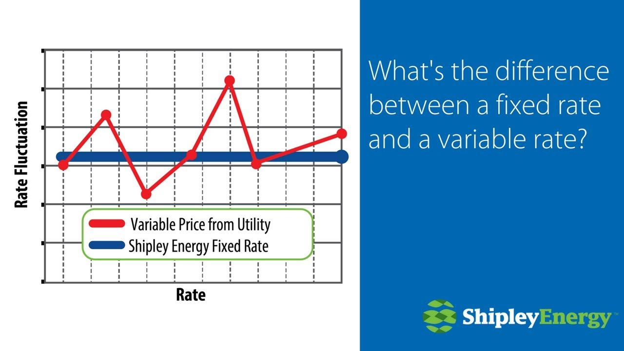 Variable Or Fixed Rate For Natural Gas