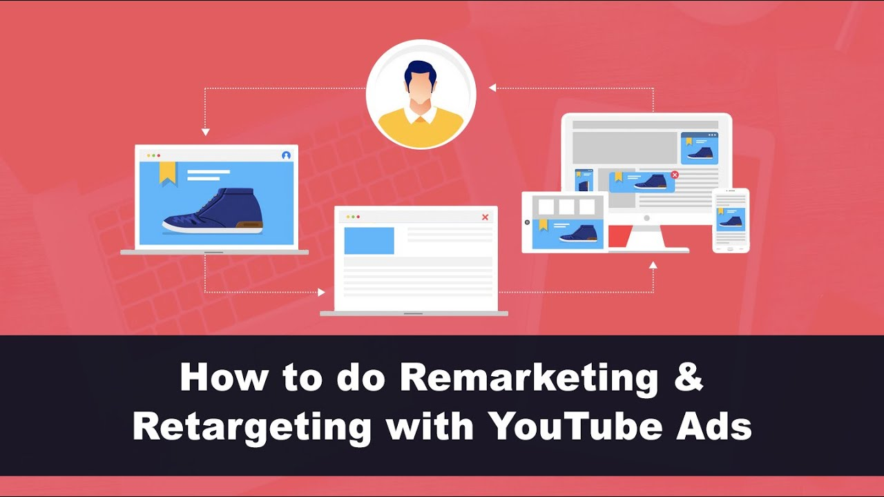 How to do Remarketing & Retargeting with YouTube Ads