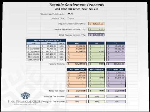Structuring Your Taxable Settlements Webinar