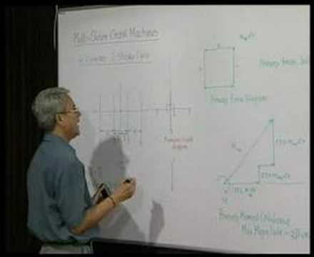 Module 4 - Lecture 3 - In-Line Engine Balancing