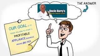 Uncle Harry's Appliance Whiteboard