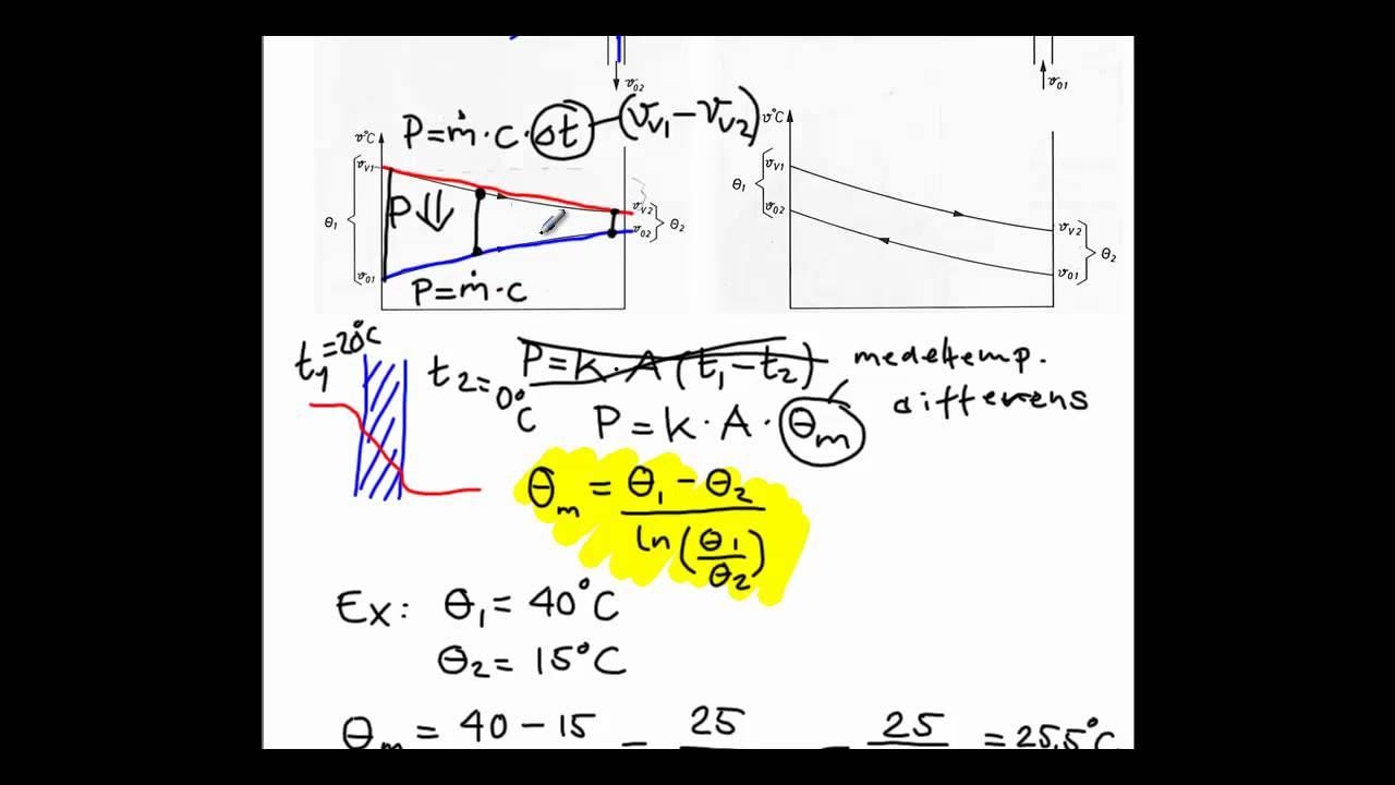 Värmeväxlare, teori - YouTube