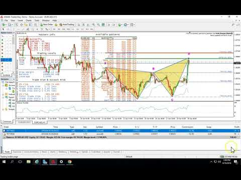 FOREX : LIVE HARMONIC SCANNER TRADING