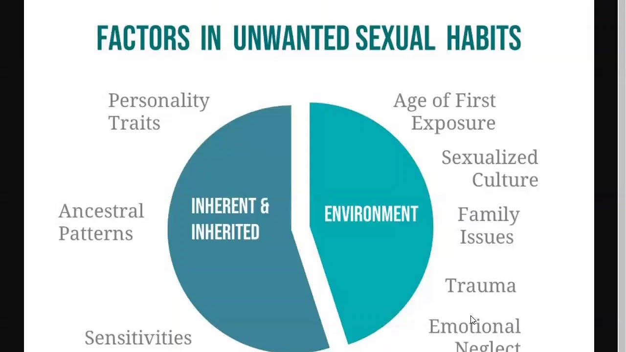 Causes of sex and porn addiction