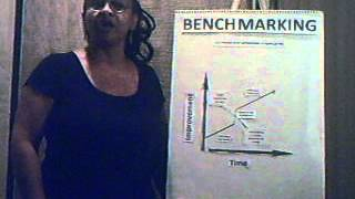 What is Benchmarking? A Basic Tool of Total Quality Management (TQM)