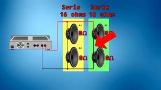 Qué son los ohms ó la Impedancia  Ω en las bocinas????