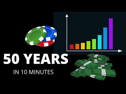 50 Years Of Live Poker Winnings (1971-2020)