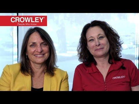 Recruiting The Crowley Way / Reclutando al Estilo Crowley