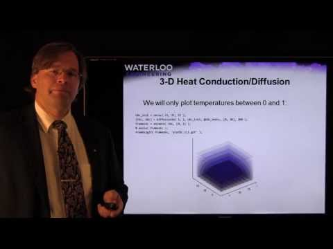 Heat conduction, Diffusion, and Wave Equations in 2 and 3 Dimensions