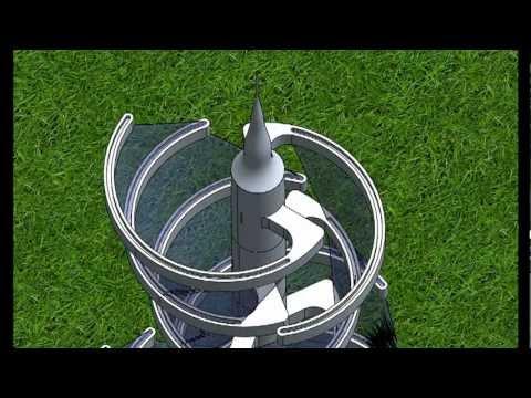 Aerogenerador Solar ABAP - ABAP Solar Wind Turbine