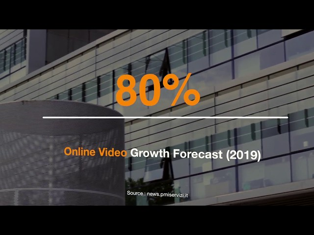 Video Report. Online Video Growth Forecast.