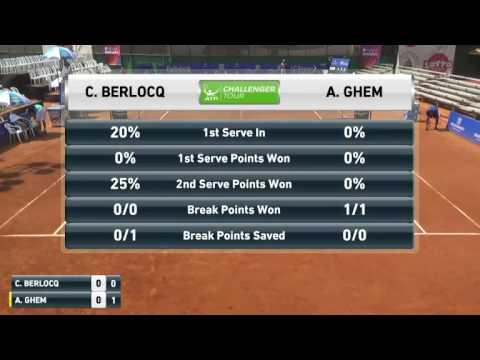 Andre Ghem (BRA) v Carlos Berlocq (ARG) |  Challenger Guayaquil